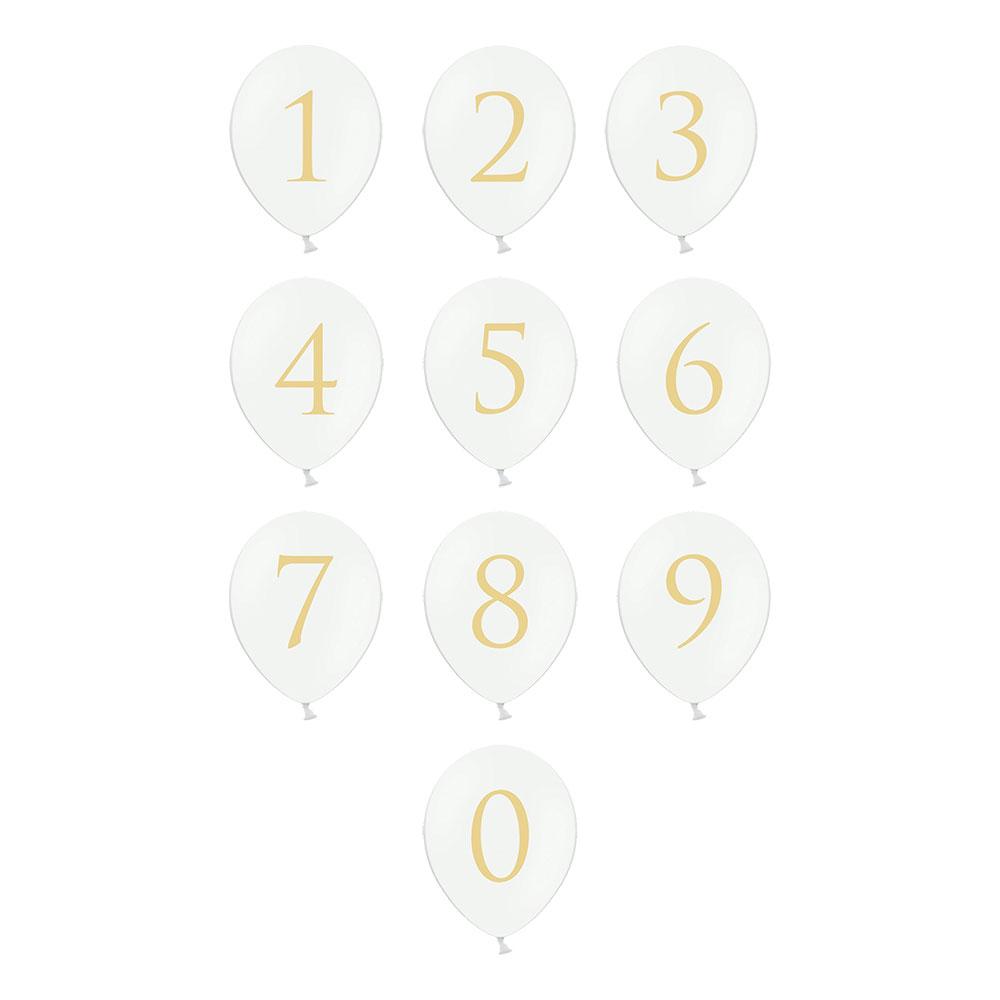 Sifferballong Latex Vit - Siffra 0